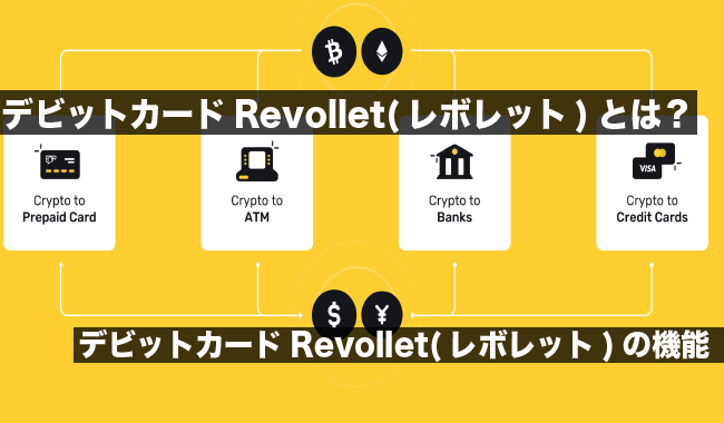 デビットカードRevollet(レボレット)とは?