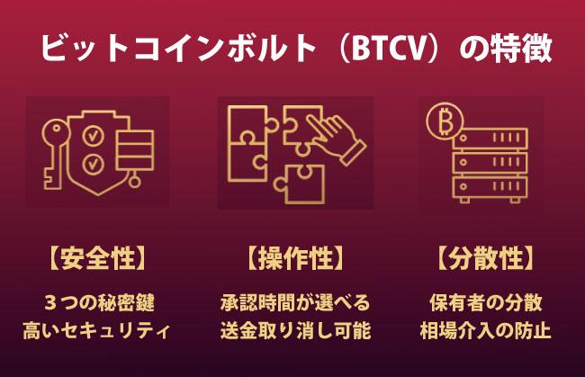ビットコインボルト(BTCV)の特徴